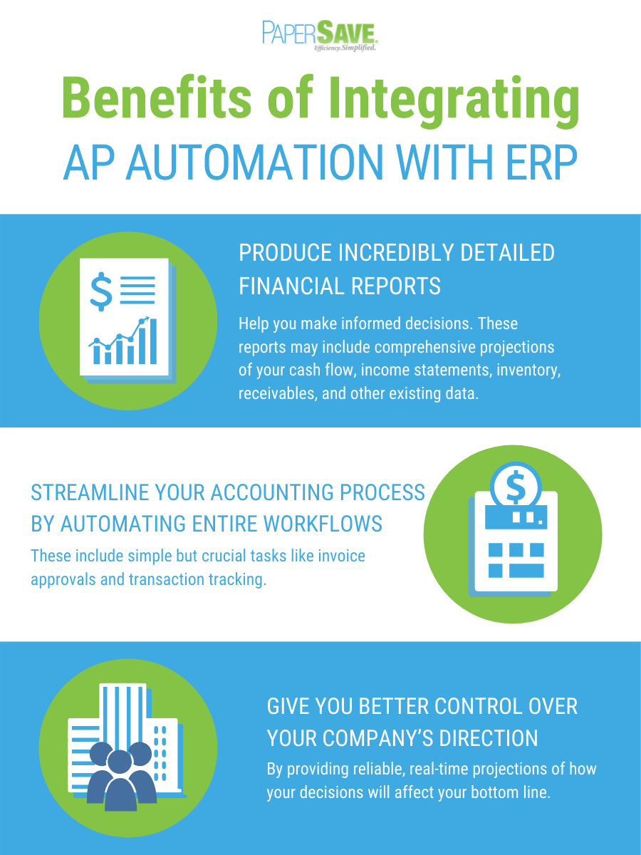 The benefits of integrating AP automation with ERP