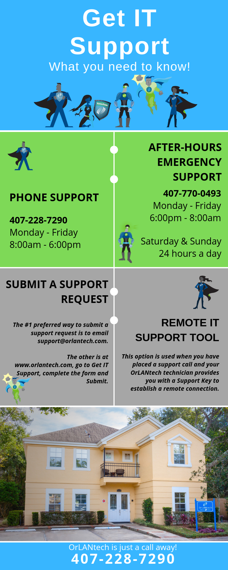 Infographic-Get-IT-Support
