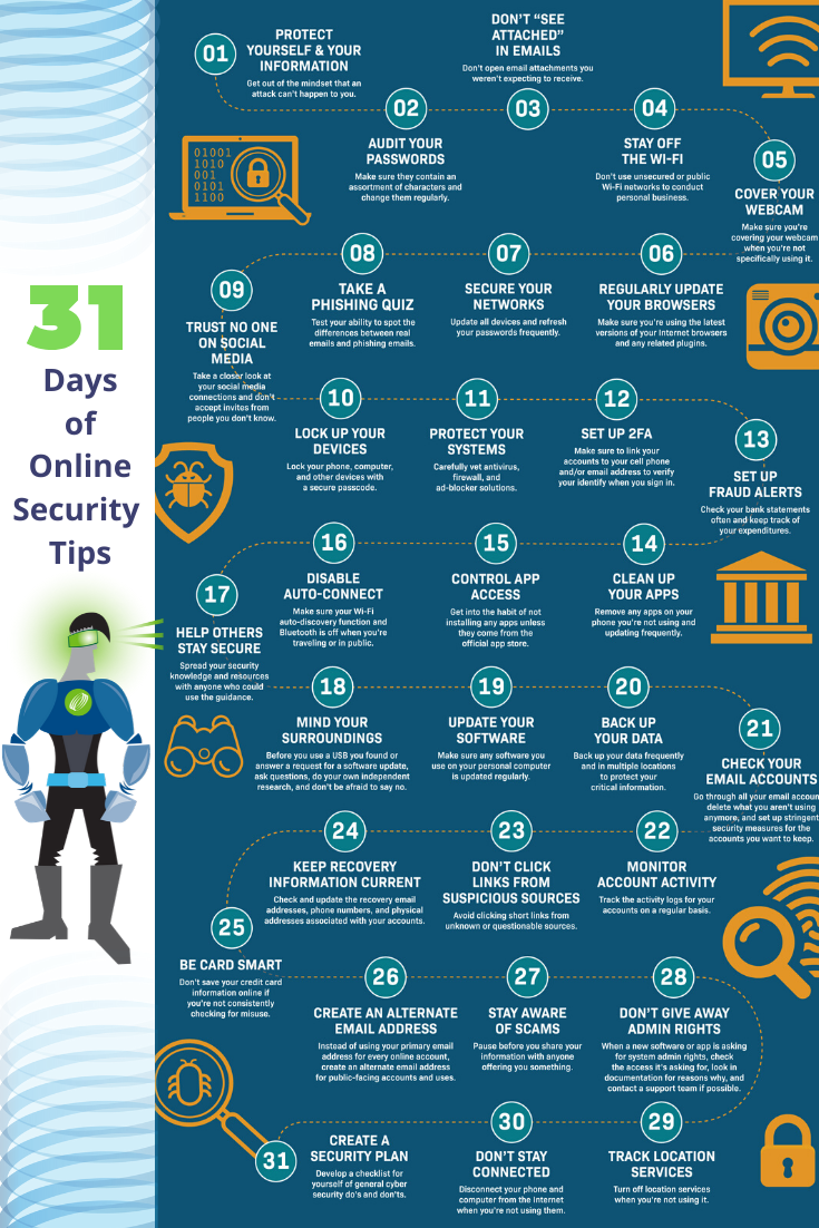 31-Days-of-Online-Security
