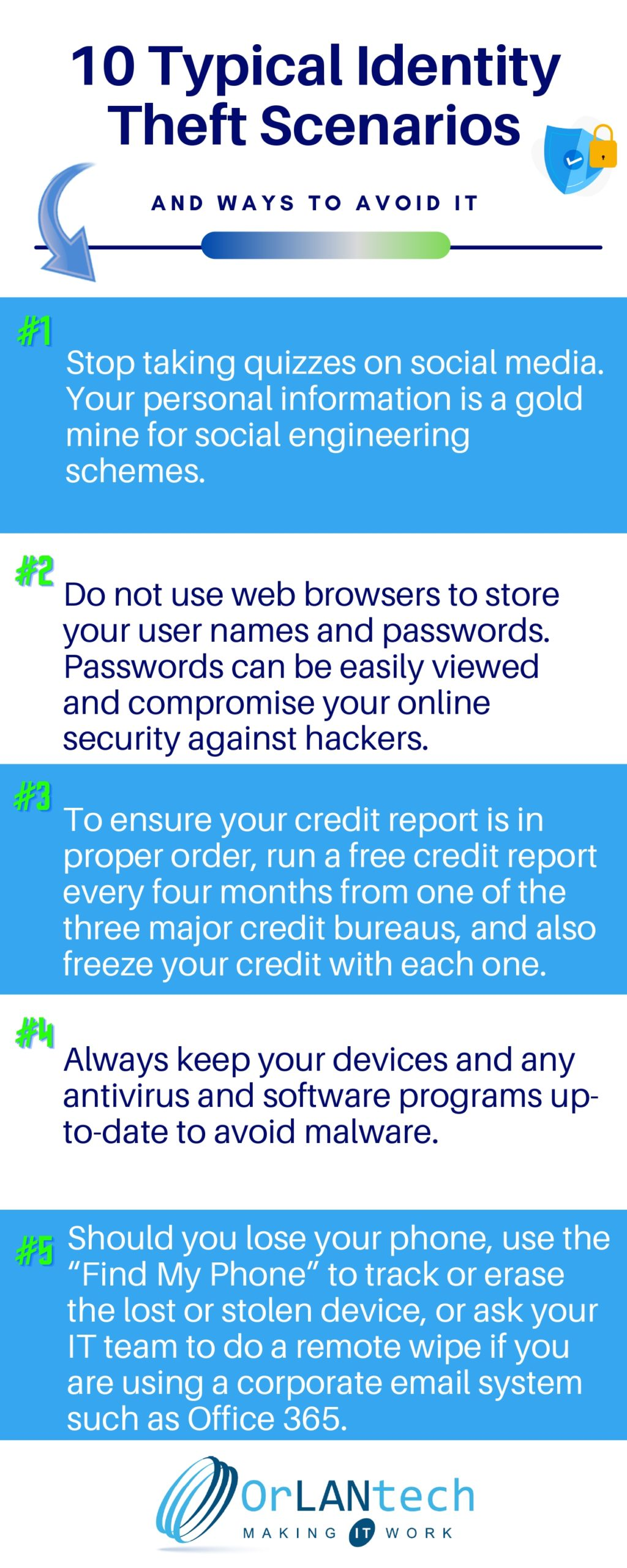10-Typical-Identity-Theft-Scenarios_r1-scaled