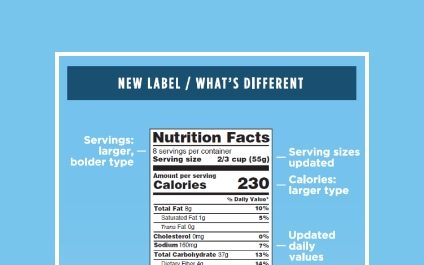 NEW LOOK for the FOOD LABEL