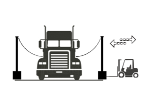 Portable Truck Netting System