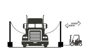 Portable Truck Netting