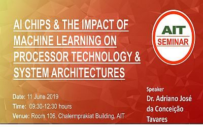 Talk on AI Chips and The Impact of Machine Learning on Processor Technology and System Architectures
