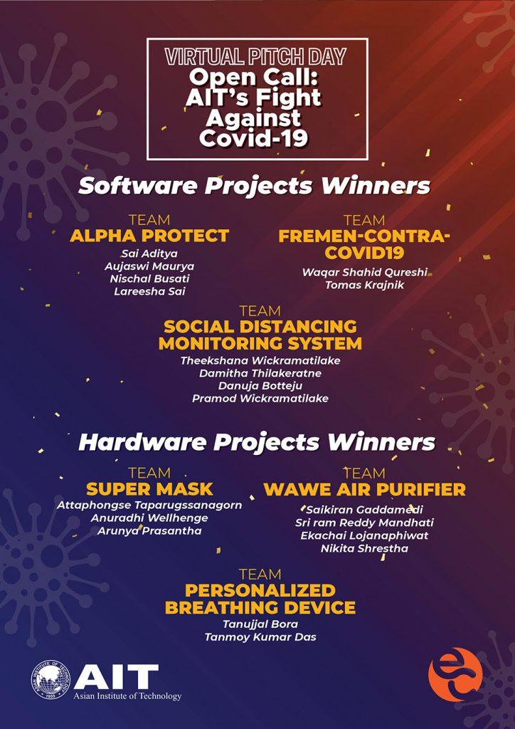 EC-Covid-Pitch Winners