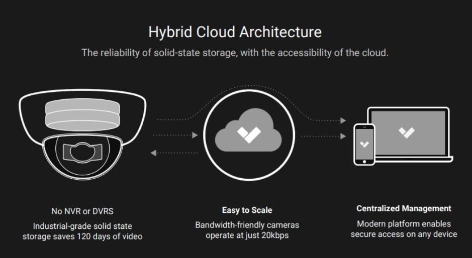 img-hybrid-cloud-architecture