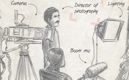 Video Production Through the Past Decade