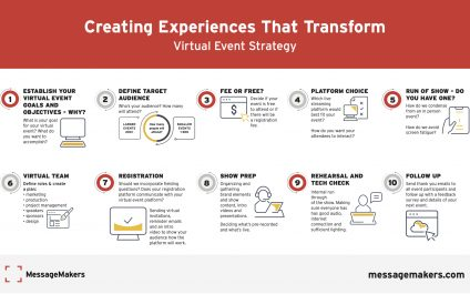 Creating Experiences That Transform: Virtual Event Strategy