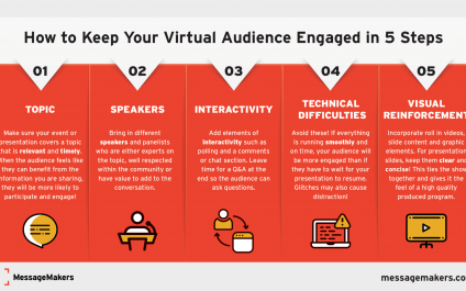 How to Keep Your Virtual Audience Engaged in 5 Steps