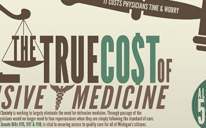 Addy-Winning Infographic: The True Cost of Defensive Medicine