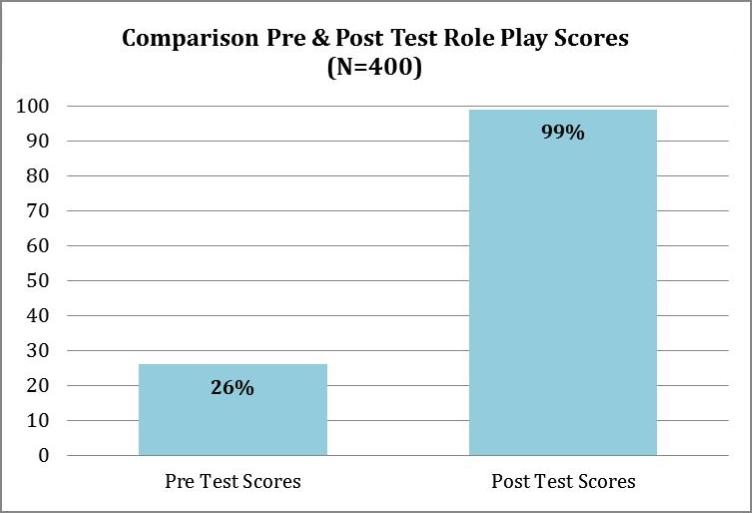 test_scores