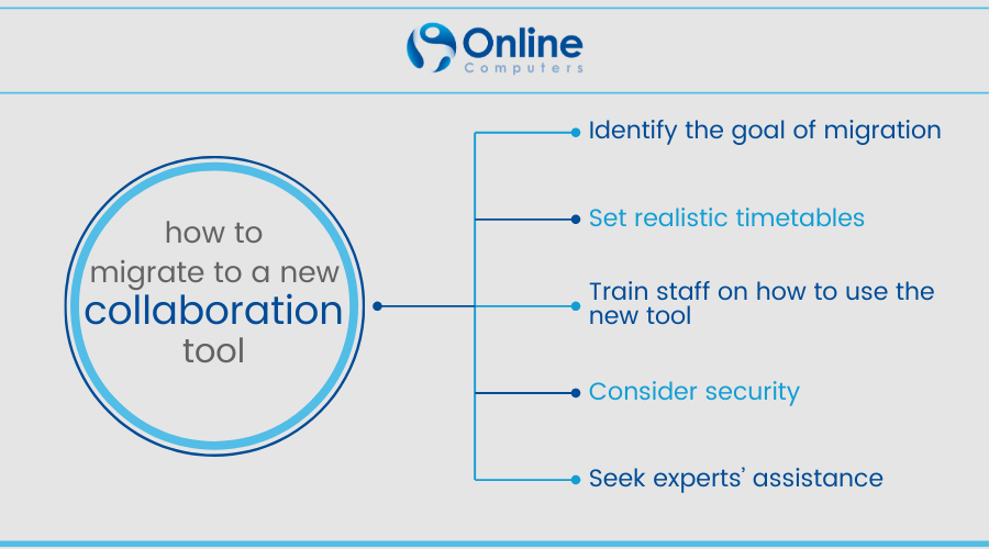 tips migrating new collaboration tool infographic