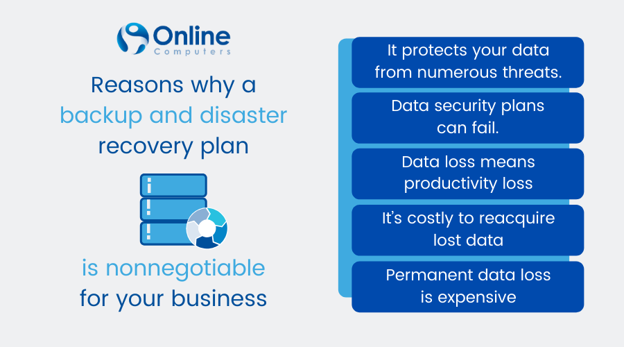 why businesses need backup and recovery plan