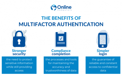 Why your New Jersey business needs multifactor authentication