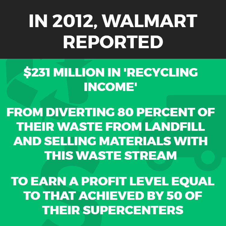 Sustainable Cleaning Services - WalMart Quote