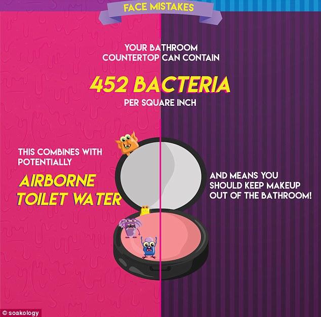 Airborne Toilet Water
