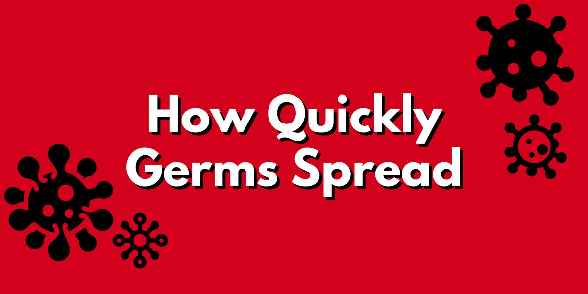 How Quickly Germs Spread