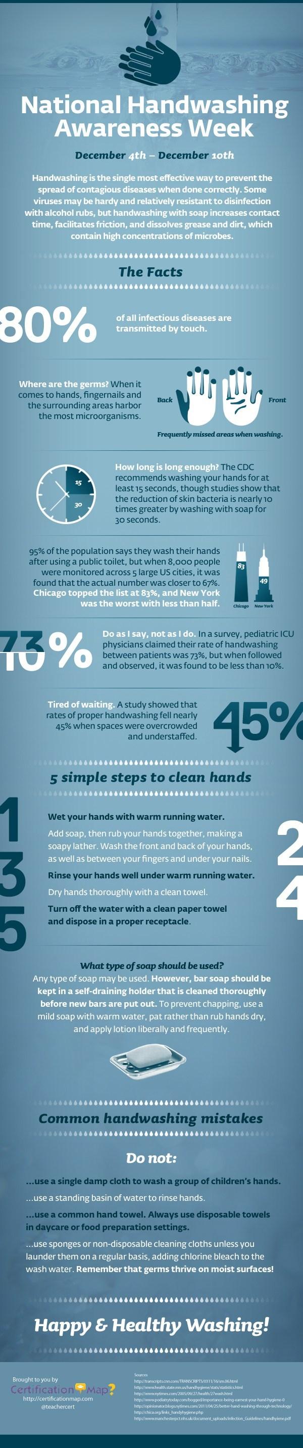 National Handwashing Awareness Week Infographic
