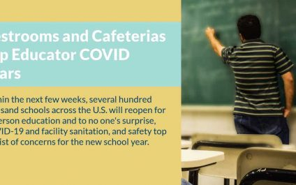 Restrooms and Cafeterias Top Educator COVID Fears