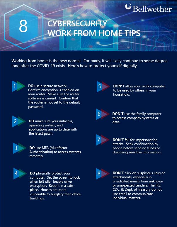 Cybersecurity Work From Home Tips