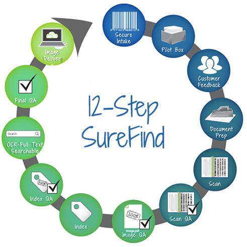 sc2_img-12-step-surefind-r1