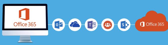 Office 365 Tenant to Tenant Migrations