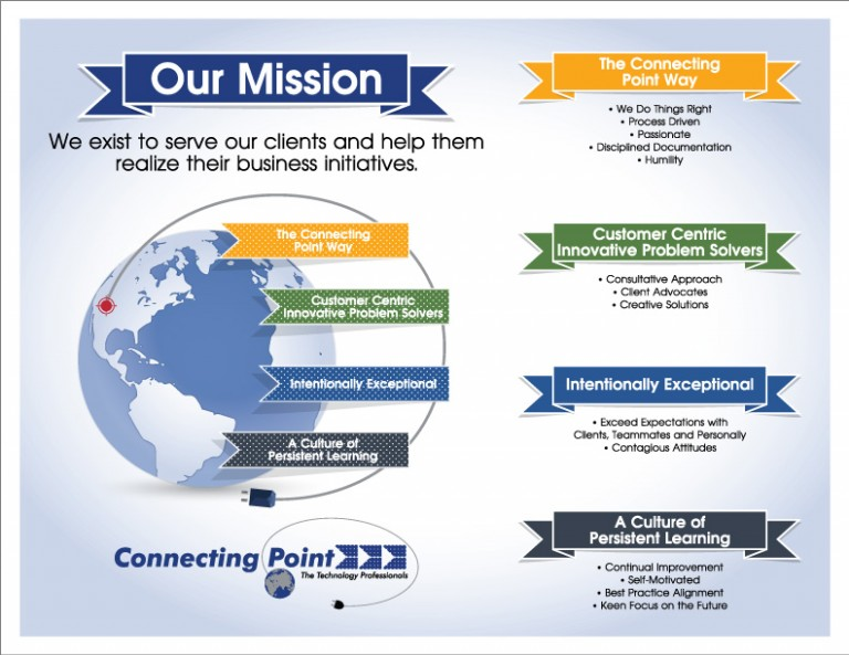 21455-Connecting-Point-New-Core-Values-Design-24x36-4-768x593