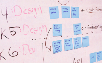 5 Strategies on how to prioritize tasks at work