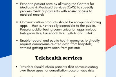 COVID-19 waivers for HIPAA noncompliance: Telehealth services
