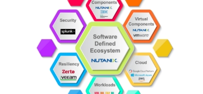 Our-Nutanix-Software-Defined-DataCenter-Vision