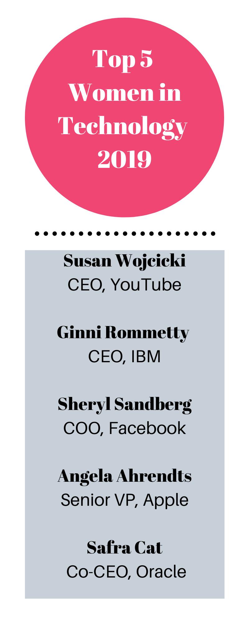 infographic top 5 women in technology tech STEM