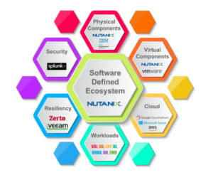 Our Nutanix Software Defined DataCenter Vision
