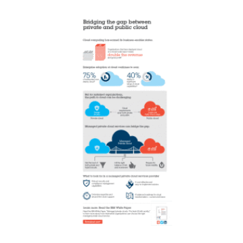 Bridging the Gap Between Private and Public Cloud