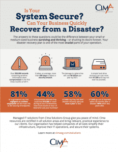 Are You Prepared for a Total Disaster?
