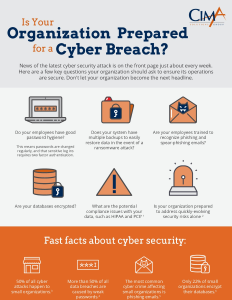 Is Your Organization Prepared for a Cyber Breach?