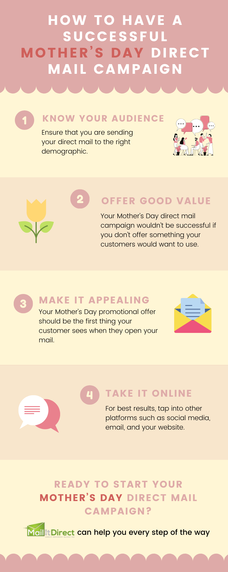 How to have a successful Mother's Day direct mail campaign