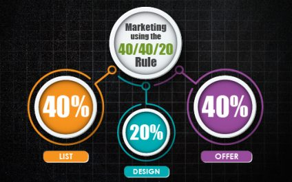 How to apply the 40/40/20 rule to your direct mail campaign