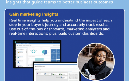 Transform interactions with Microsoft Dynamics 365!