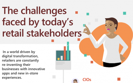 The challenges faced by today's retail stakeholders