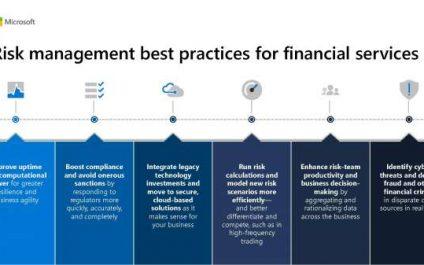 Best practices infographic