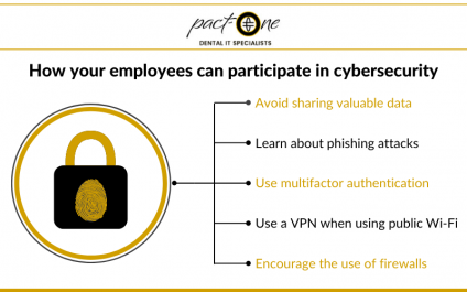 How your employees can participate in cybersecurity