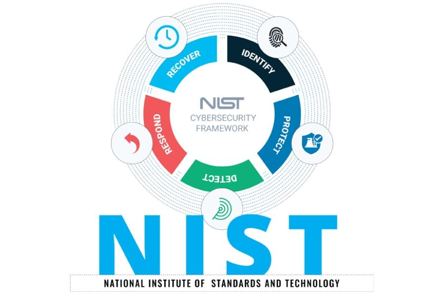 sideimg-NIST-CSF