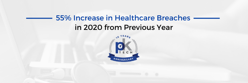 55% Increase in Healthcare Breaches in 2020 from Previous Year
