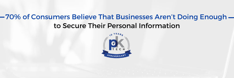 70% of Consumers Believe That Businesses Aren't Doing Enough to Secure Their Personal Information