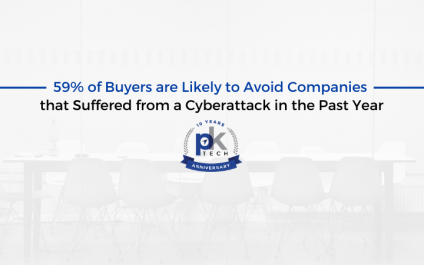 59% of Buyers are Likely to Avoid Companies that Suffered from a Cyberattack in the Past Year