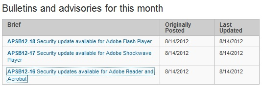 Adobe Patch Day: Updates for Reader X, Flash, and Shockwave