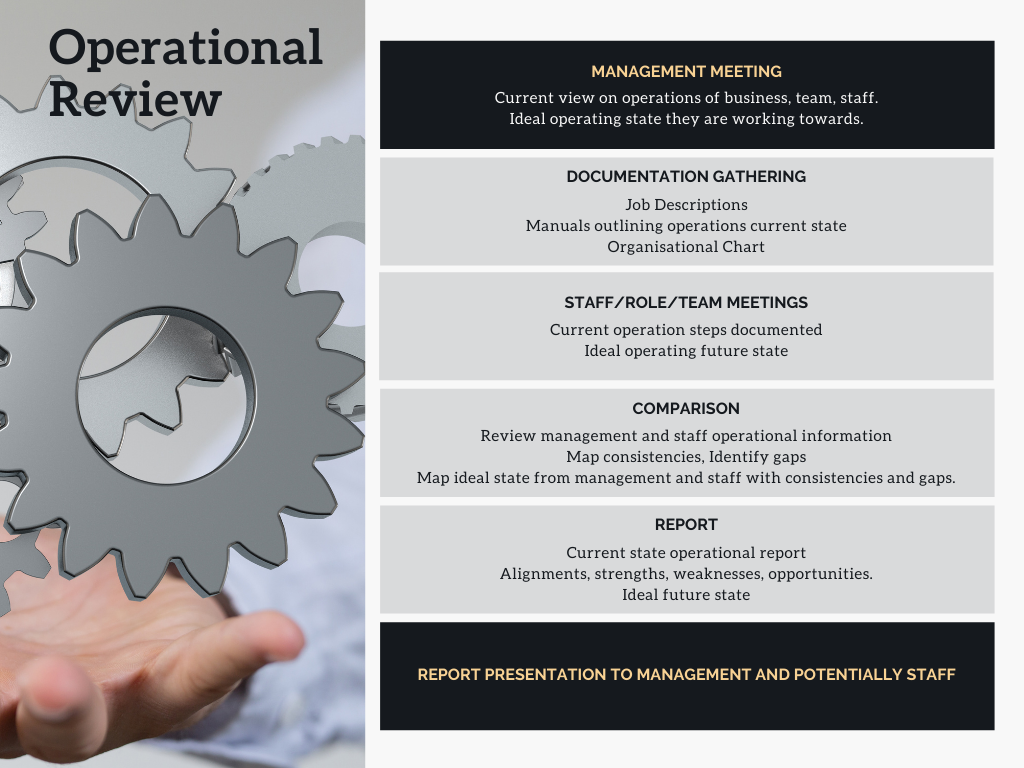 Operational Review Flow Chart
