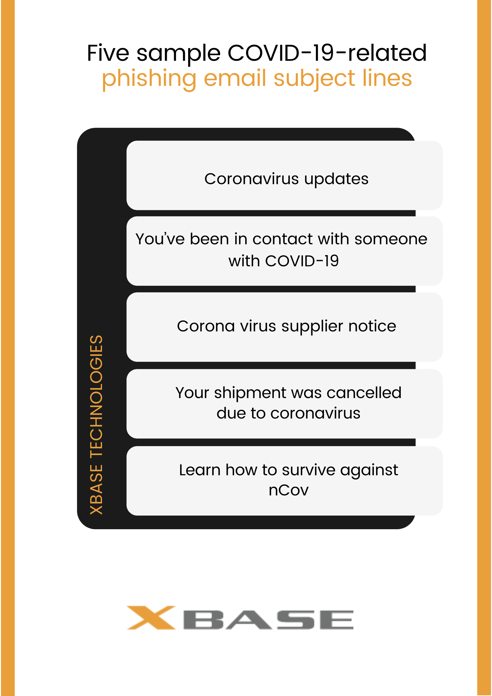 Five-sample-COVID-19-related-phishing-email-subject-lines-Infographic