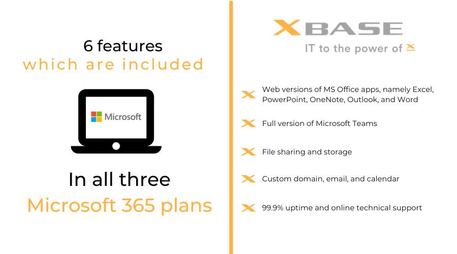 Microsoft-365-plans-Infographic