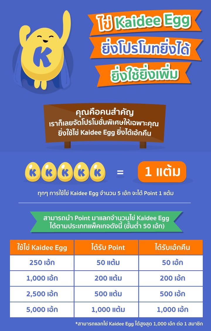 kaidee-reward-program-22